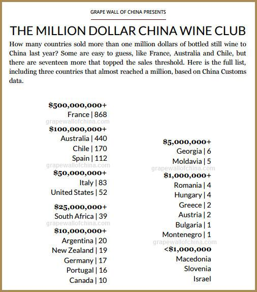 million dollar china wine club graphic for grape wall