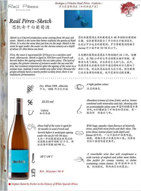 alberto pascual pasion spanish wines china icon 3